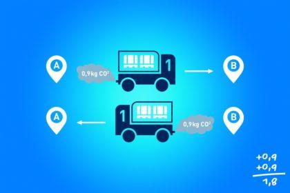 Ahogyan a fuvarozói platformok a környezetbarát Supply Chain Management-hez hozzájárulnak