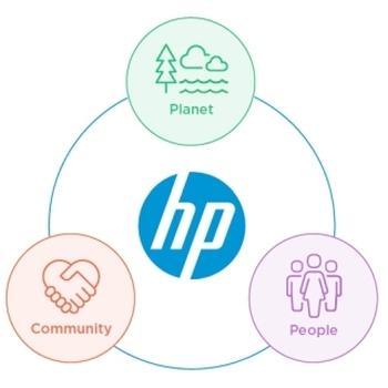 HP perszonalizáció